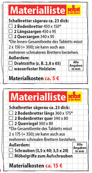 Holz-Tablett Materialliste