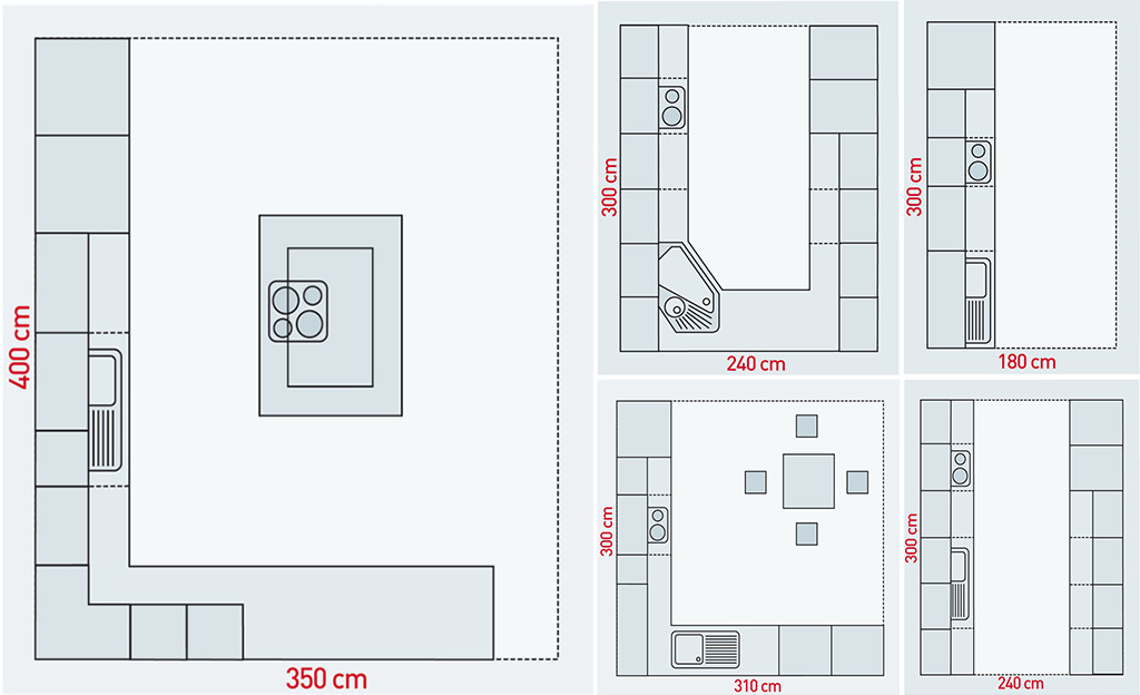 Küche planen und aufbauen | selbst.de