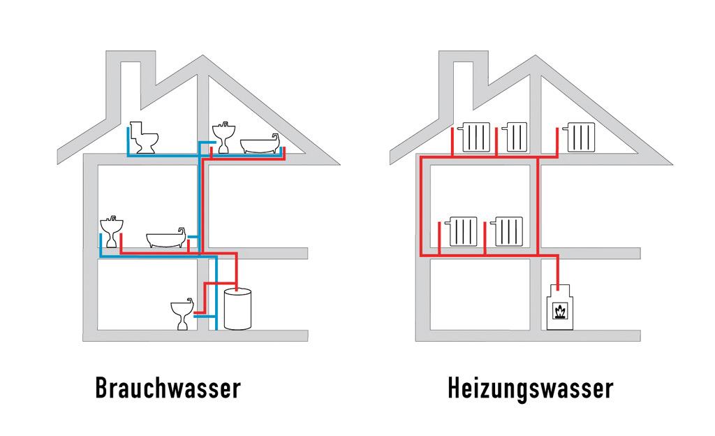 heizungsrohre isolieren k che bad sanit r bild 10. Black Bedroom Furniture Sets. Home Design Ideas