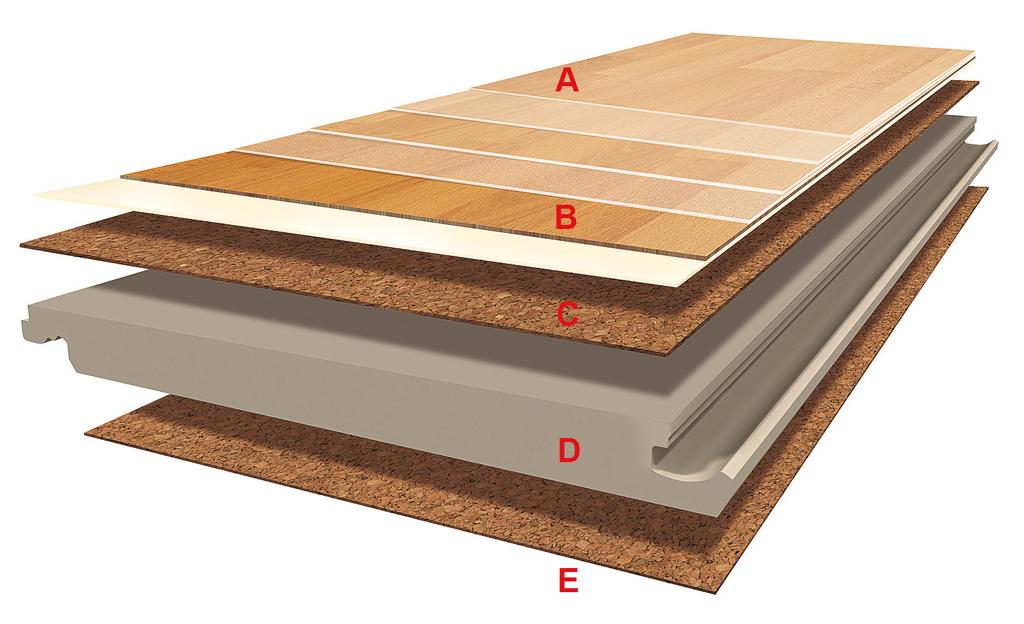 klick laminat verlegen parkett laminat dielen. Black Bedroom Furniture Sets. Home Design Ideas