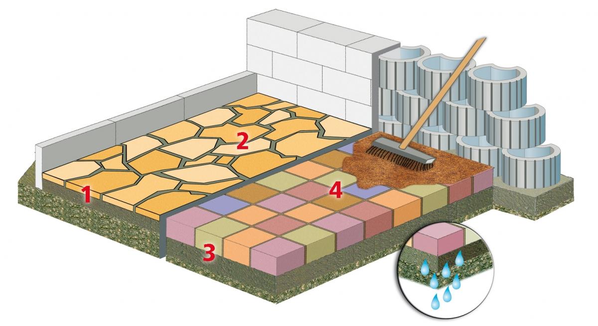 granit f r terrasse terrasse en pierre prix au m2 achat et pose de pierres terrasse aus granit. Black Bedroom Furniture Sets. Home Design Ideas