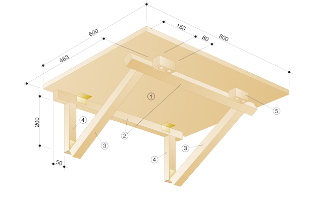 Wandklapptisch selber bauen | selbst.de