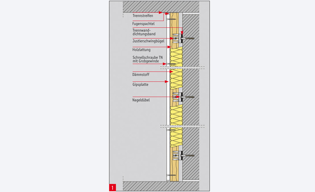 Gut gemocht Schallschutz-Wände | selbst.de CM03