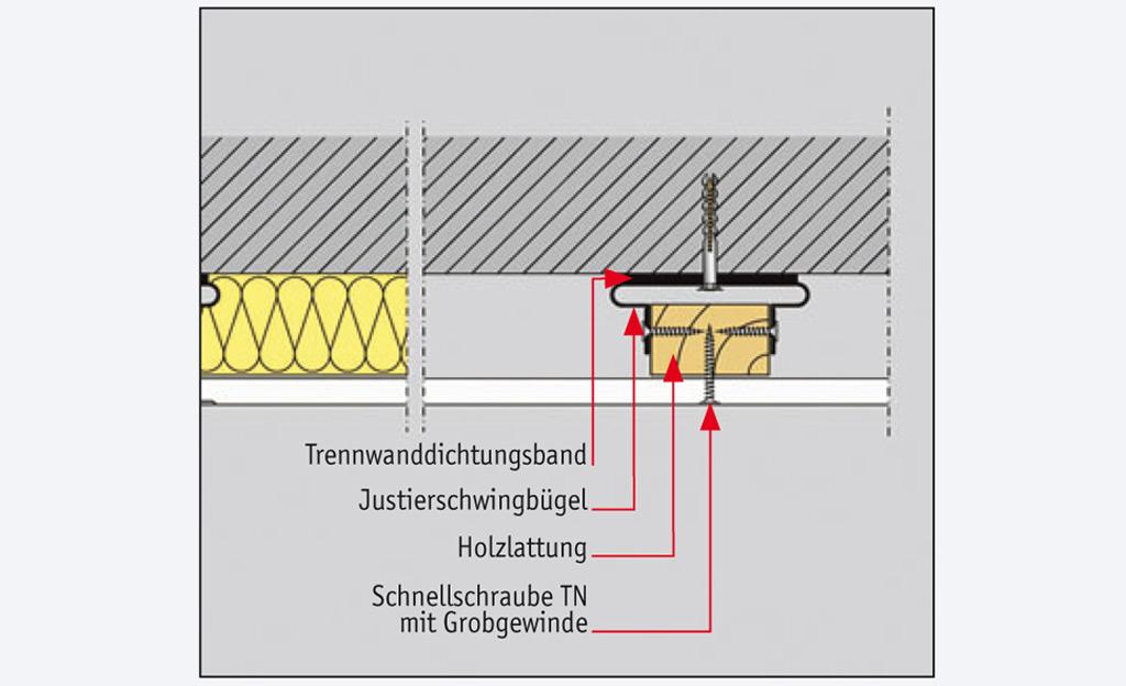 Gut gemocht Schallschutz-Wände | selbst.de WO75