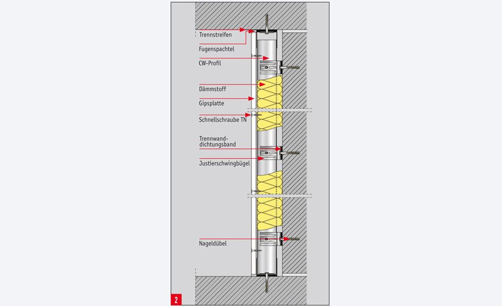 Bevorzugt Schallschutz-Wände | selbst.de SI56