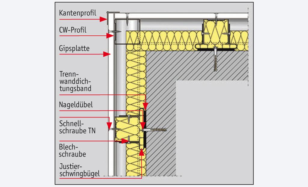 Top Schallschutz-Wände | selbst.de VC96