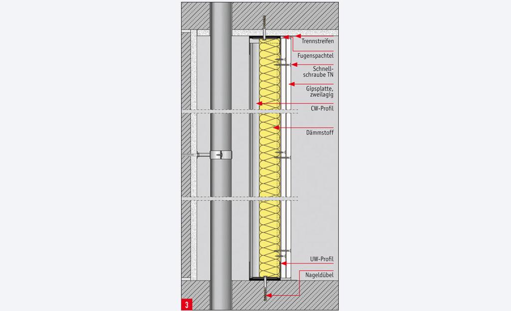 Häufig Schallschutz-Wände | selbst.de LP74