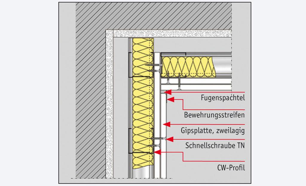 Turbo Schallschutz-Wände | selbst.de FM08