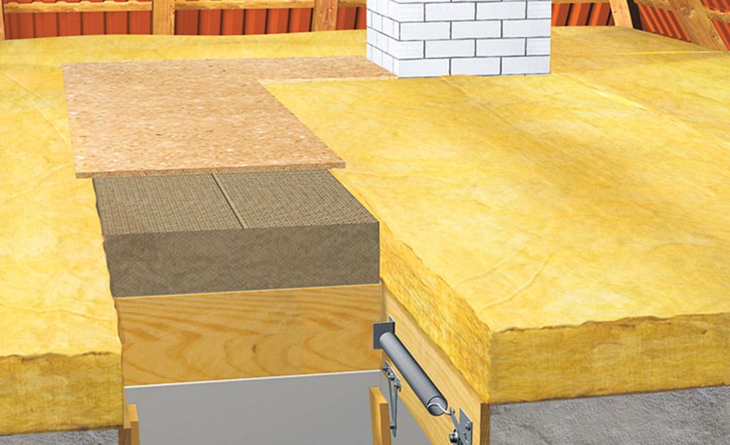 Dachboden Fußboden Dämmen ~ Dachbodendämmung selbst