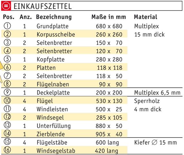 Materialliste Windmühle bauen