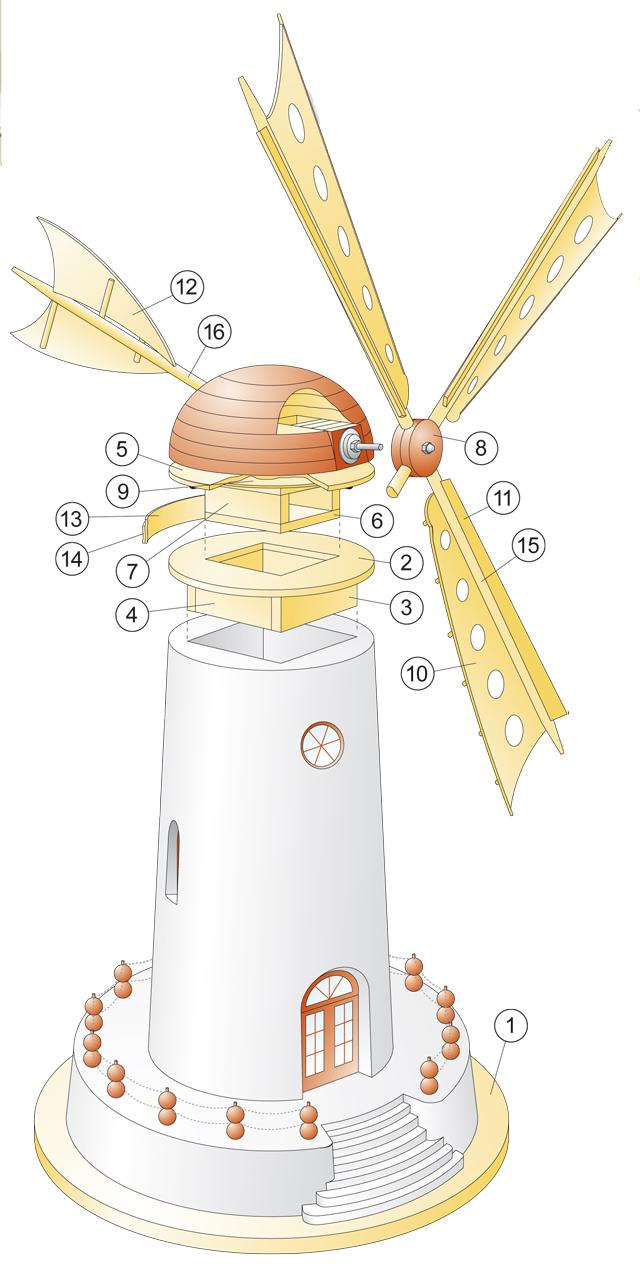 Zeichnung Windmühle