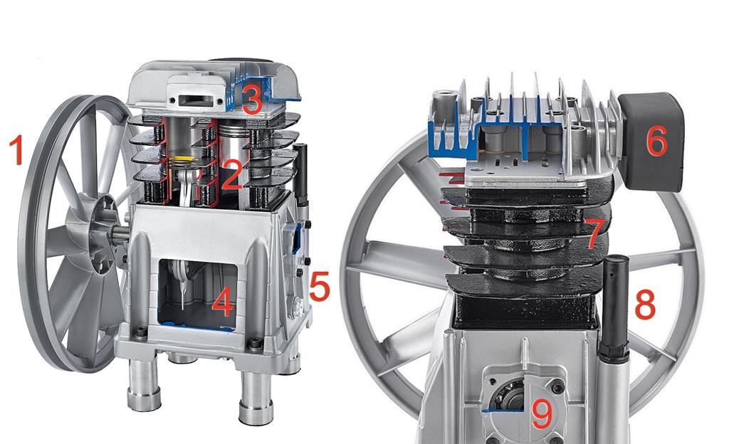 Berühmt Wie funktioniert ein Kompressor? | selbst.de JE97