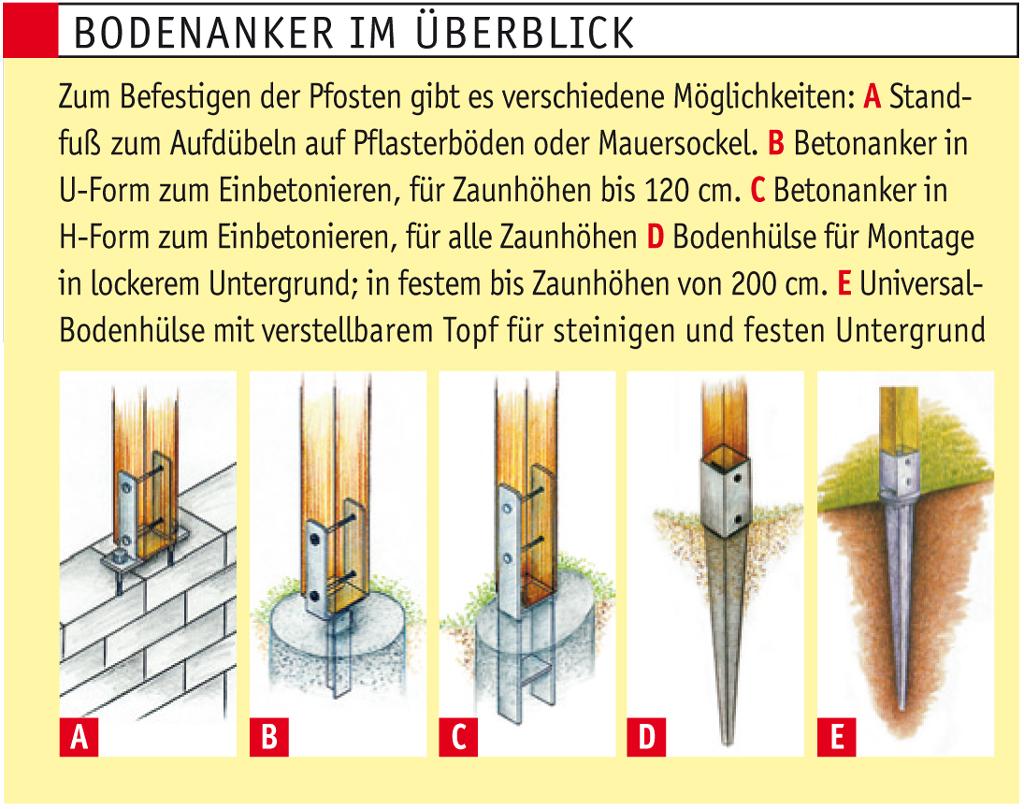 gartentor aus holz | selbst.de