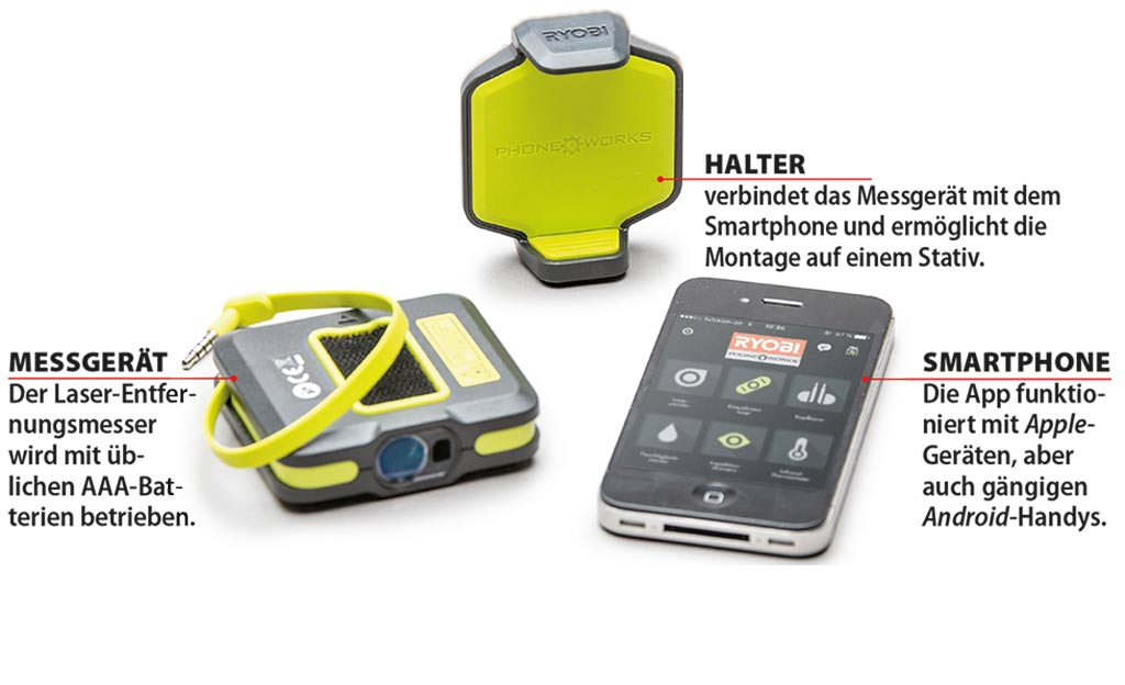 Turbo Entfernungsmesser-App | selbst.de QG98