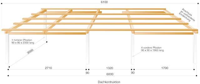 Terrassenüberdachung selber bauen | selbst.de