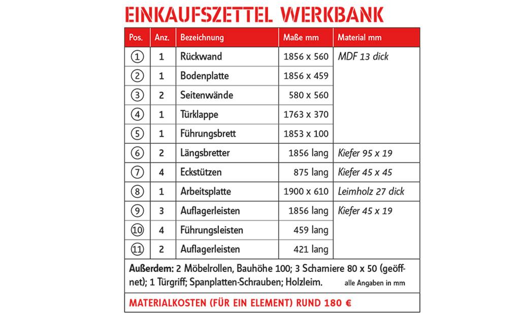 Mobile Werkbank bauen