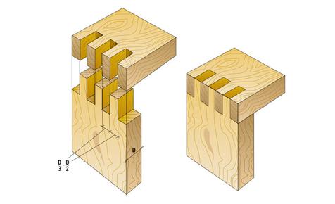 Gezinkte eckverbindung fingerzinken holzbearbeitung for Holzverbindungen herstellen