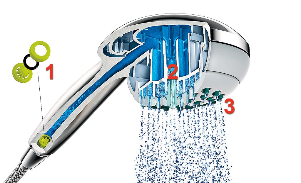 Wie funktioniert ein Duschkopf?