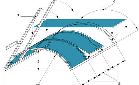 Acrylglas: Stegplatten verlegen