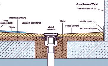 Bodenaufbau: Ebenerdige Dusche