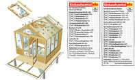 Glas-Gewächshaus selber bauen