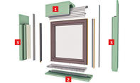 Fenster: System