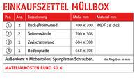 Werkstatt: Müllbox bauen