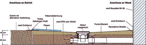 Super Bodengleiche Dusche: Abfluss | selbst.de WR01