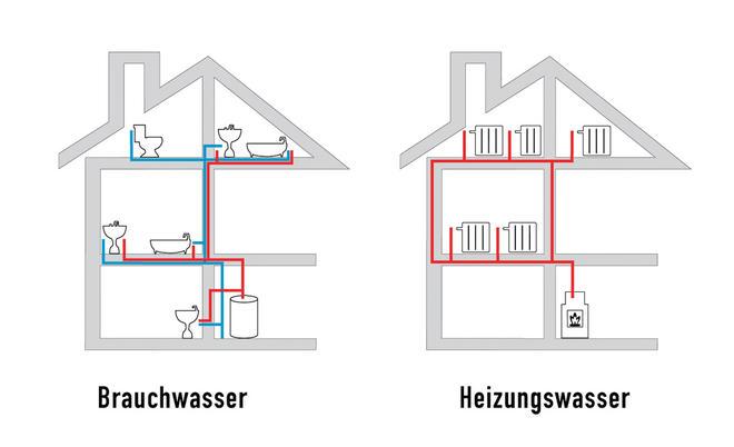 Fabelhaft Heizungsrohre isolieren | selbst.de #UN_51