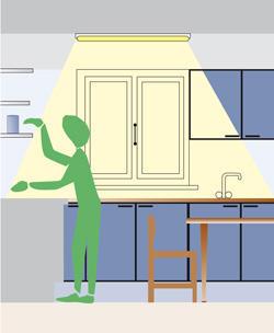Auch Stehen Sie Sich Selbst Im Licht: Bei Den Meisten Küchentypischen  Arbeiten Stehen Sie Zwischen Der Lichtquelle Und Der Arbeitsfläche.