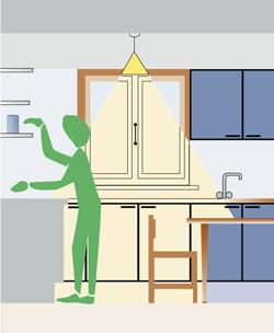 Gerade Bei Der Arbeit In Der Küche Ist Die Richtige Beleuchtung  Entscheidend: Das Richtige Licht In Der Küche! So Schaffen Sie Blendfreies  Arbeitslicht über ...