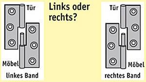 Bevorzugt Türanschlag: links oder rechts?   selbst.de RF52