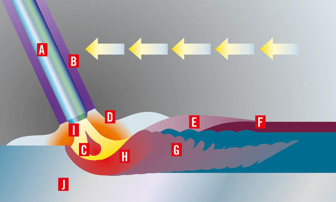 Elektroschweißen-Grafik