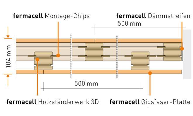 Holzständerwerksystem: Etwas breiter