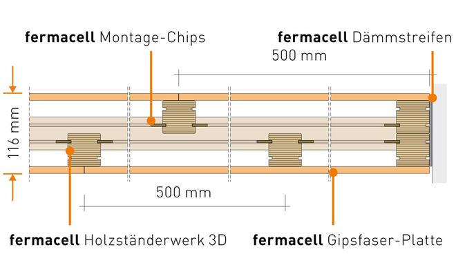 Holzständerwerksystem: Sehr breit