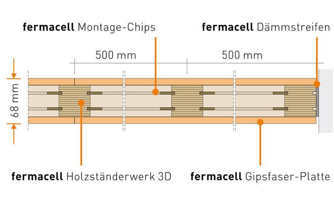 Holzständerwerksystem Standardbreite