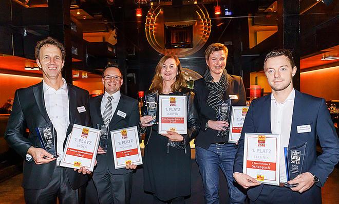 Gewinner des Leserawards 2018