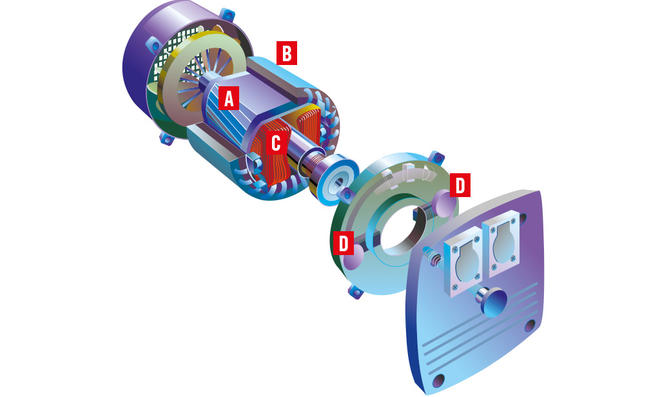 Synchrongenerator