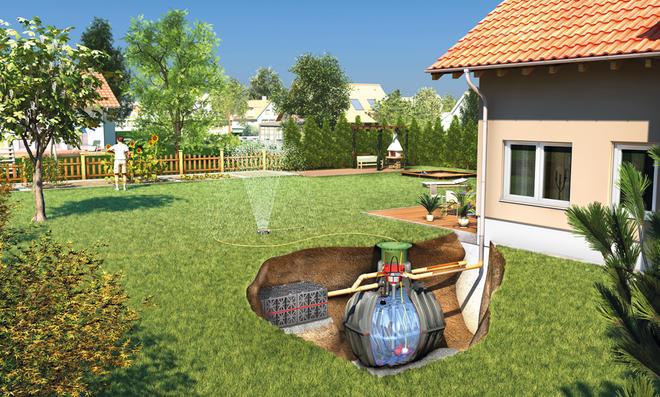 Niederschlagswassergebühren sparen