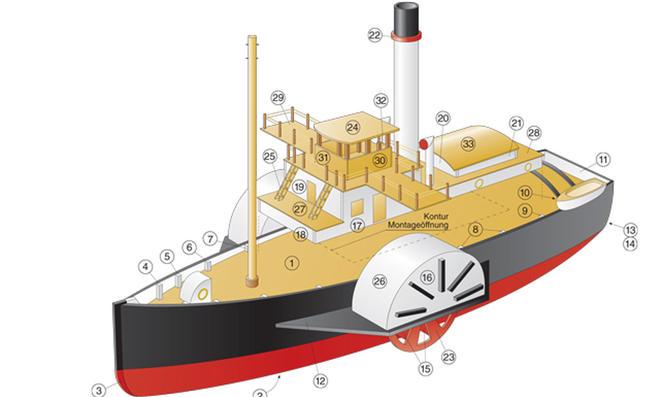 Modellboot selber bauen | selbst.de