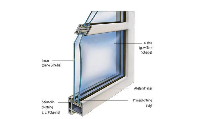 Sprossenfenster: Brauhausästhetik