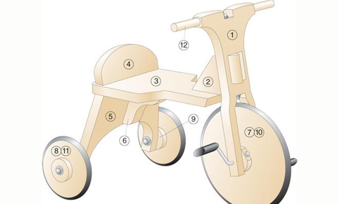 Dreirad selber bauen: Zeichnung