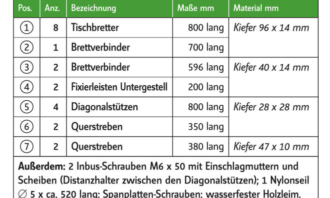 Einkaufszettel Materialliste