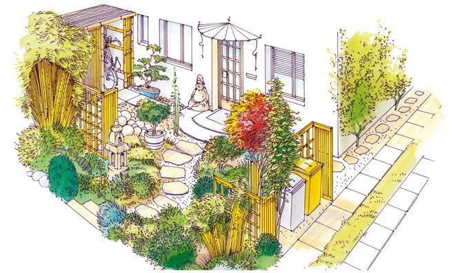 Japangarten – Oase der Ruhe