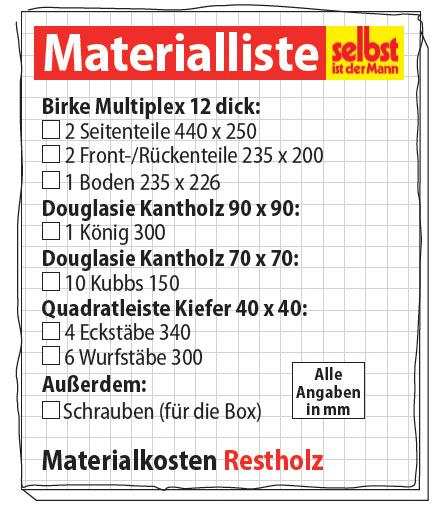 Wikingerschach Material