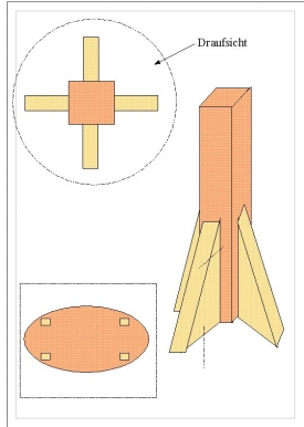 wackelnden tisch stabilisieren