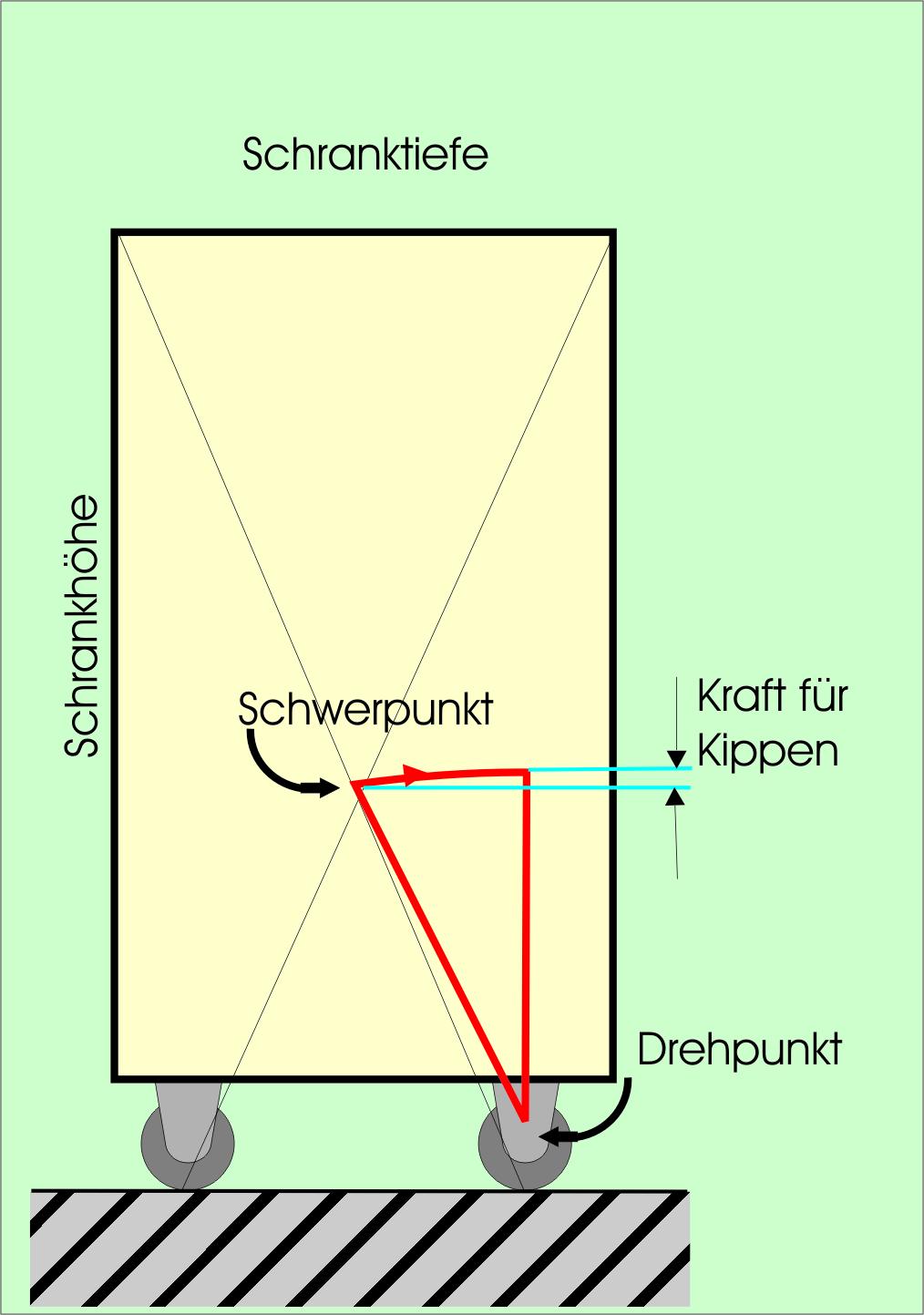kleiderschrank module aus osb platten diy forum. Black Bedroom Furniture Sets. Home Design Ideas