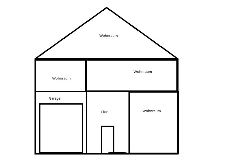 Garage Zu Wohnraum Umbauen Heimwerker Forum